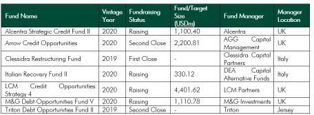 CBRE-Funds-20