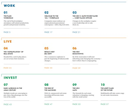 CBRE-global-outlook-2030-10-ways